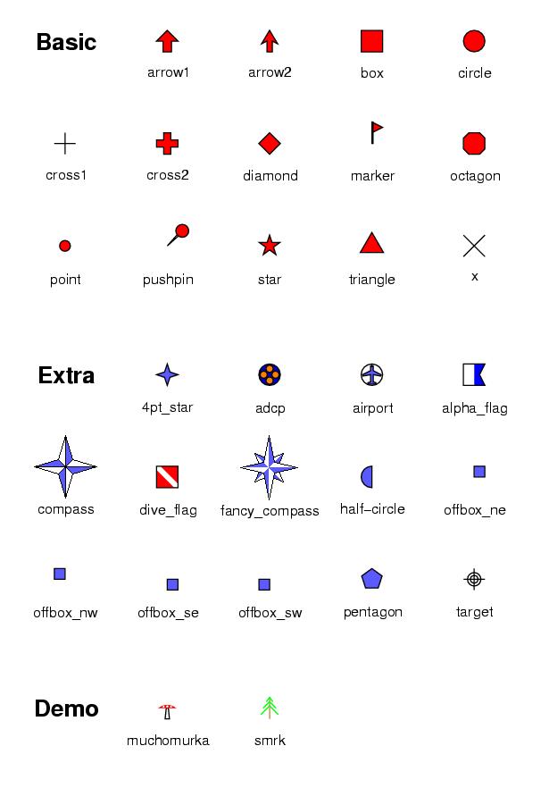 Iconsymbols Grass Wiki