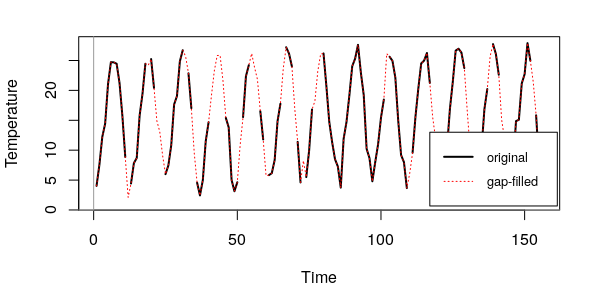 Time series.png
