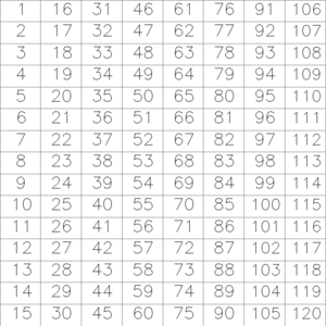Generate a grid with sequential numbers - GRASS-Wiki
